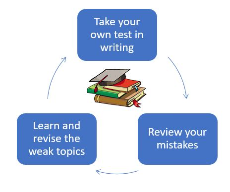 Writing a Psychology Literature Review - Central Web Server 2